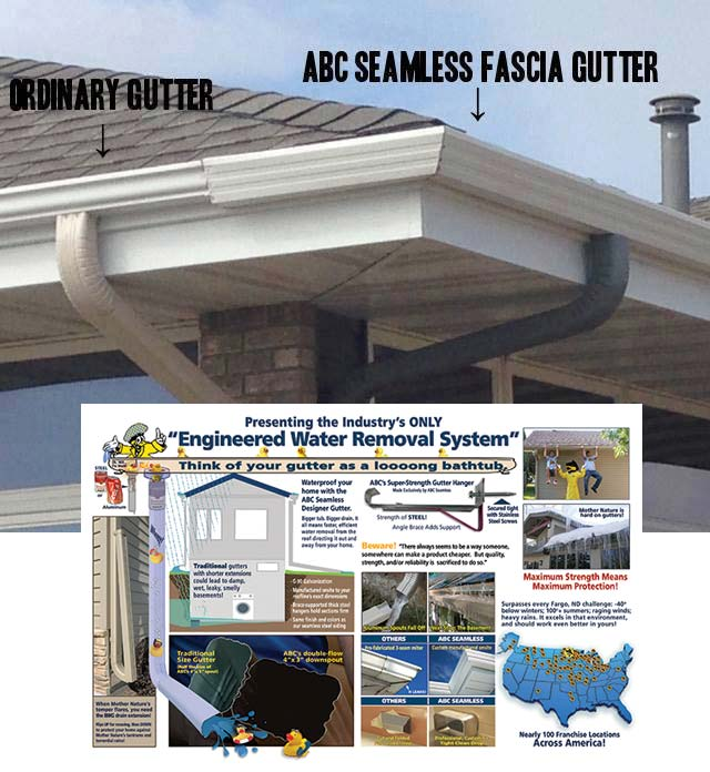 Gutters | abc Seamless